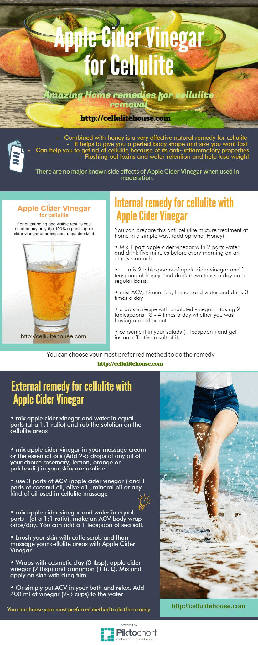 Apple Cider Vinegar for cellulite infographic from Cellulite House