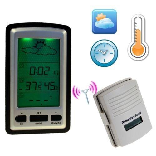 Humidity Monitors